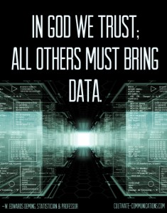 In God we trust; all others must bring data. — W. Edwards Deming, Statistician & Professor