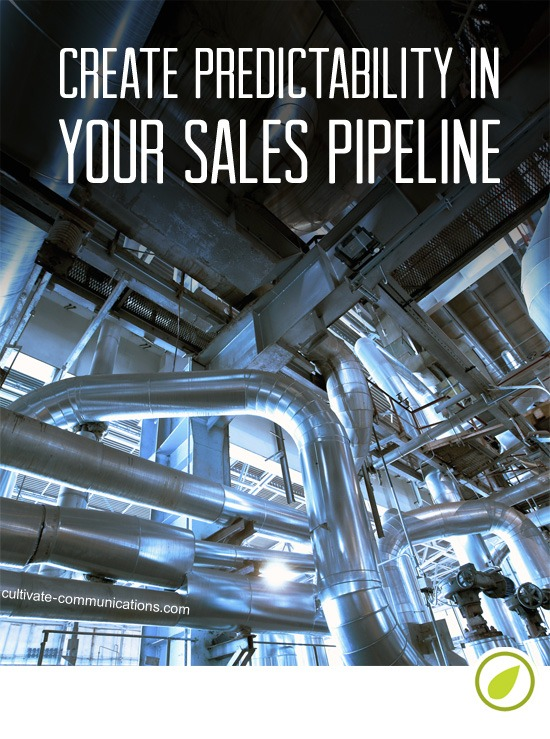 {The Path to Quicker Sales} Refining your sales process so your team can work on leads that have been qualified by lead-scoring increases your closing rates and creates more predictability for your sales pipeline.