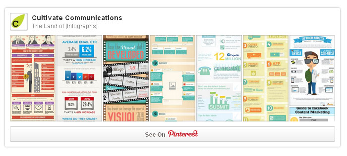 Looking for inspiration? Check out Cultivate's The Land of [Infographics] Pinterest board for tons of cool examples and ideas!