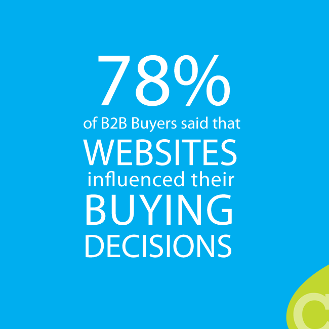 More than 45% of B2B buyers say they research solutions online to narrow down their choice of vendors and 78% said websites influenced their buying decisions.