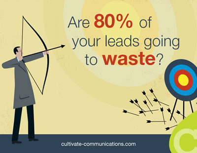 Leads Wasted Blog 400px