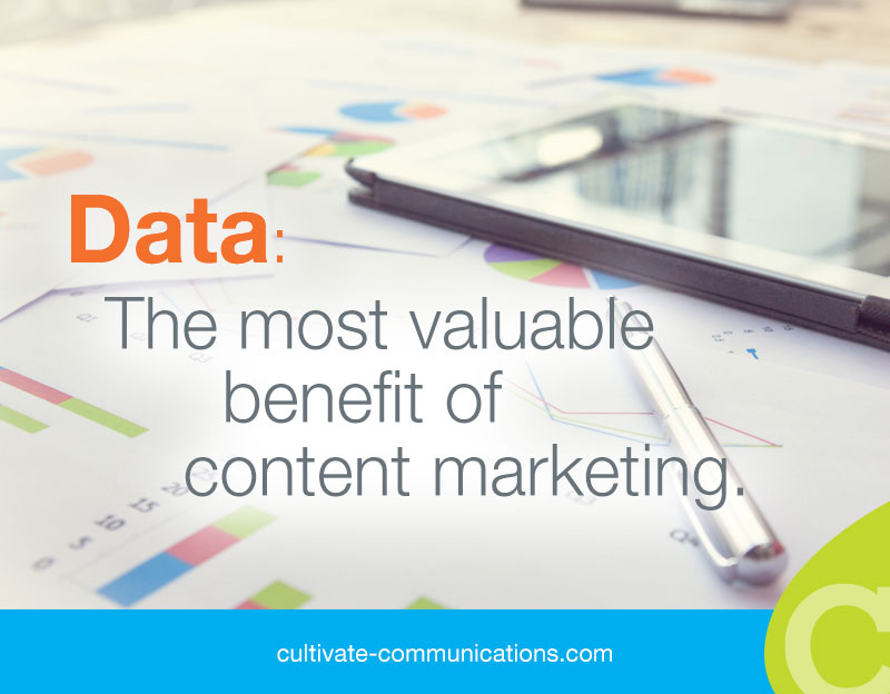Data - valuable benefit of content marketing