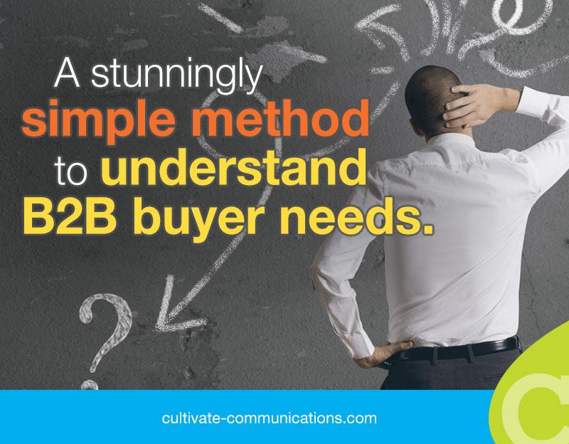 A stunningly simple method to understand B2B buyer needs