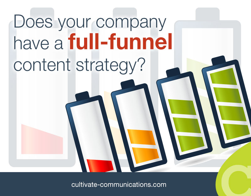 Does your company have a full-funnel content strategy?